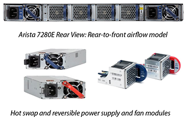 Arista 7280E Rear View: Rear-to-front airfow model, Hot swap and reversible power supply and fan modules